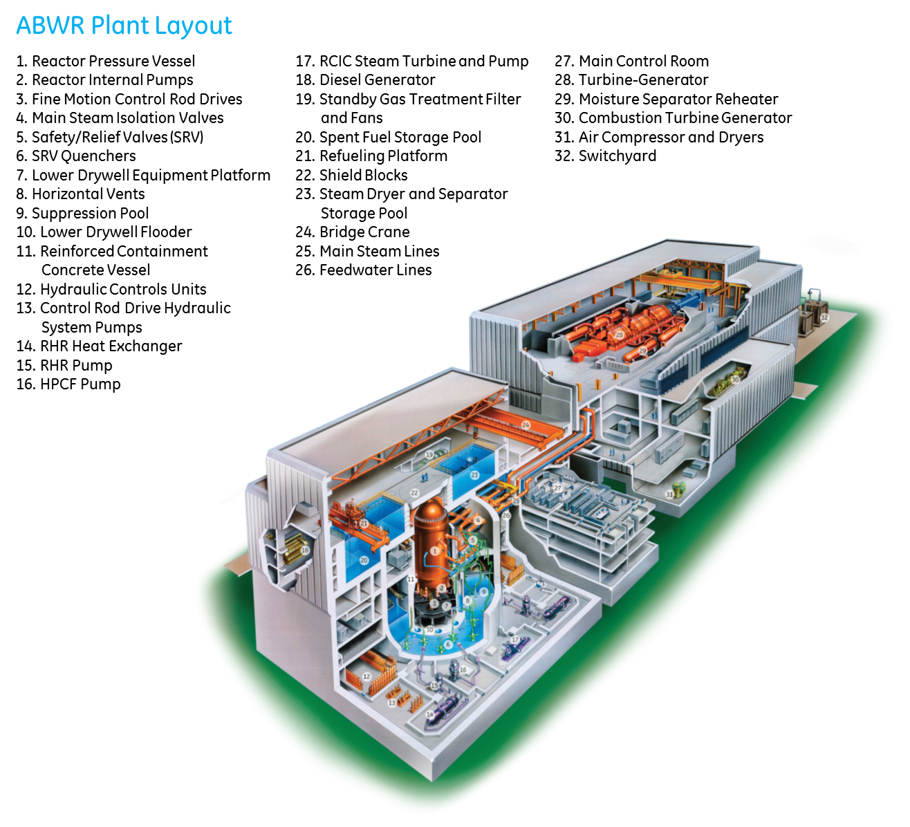 schematic of a nuclear power plant html with Abwr on Chernobyl Disaster 12316158 likewise Wiring Diagram For Electric Stations in addition 20090828261702500 furthermore Stock Photo Drawing Schematic In  mand Centre Building Of Soviet Duga Radar 138941202 besides Fossil Fuel Power Plant Diagram.